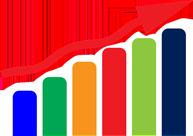 Obrazek - wykres trend wzrostowy - getpaid20.pl